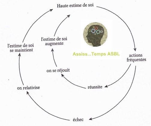 h_estime_de_soi